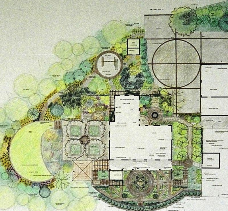 Landscape design school for School garden designs