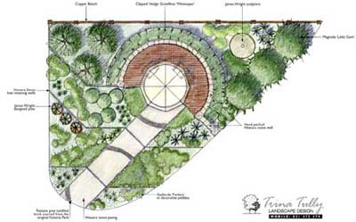 Garden Design Free Online On Landscape Design School